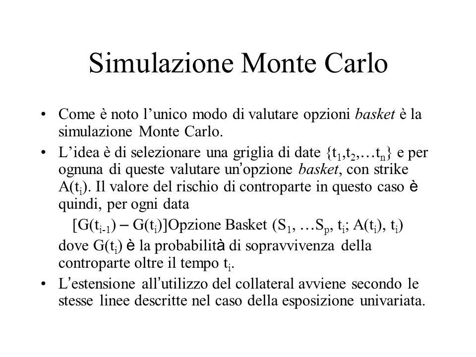 Simulazione Monte Carlo Come è noto lunico modo di valutare opzioni basket è la simulazione Monte Carlo. Lidea è di selezionare una griglia di date {t
