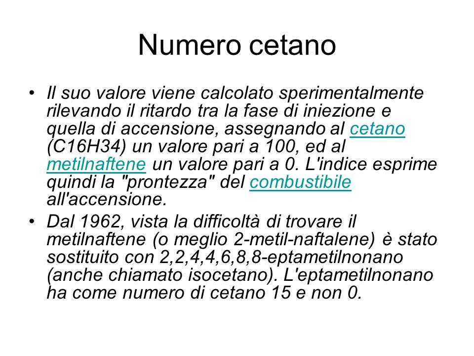Numero cetano Il suo valore viene calcolato sperimentalmente rilevando il ritardo tra la fase di iniezione e quella di accensione, assegnando al cetan