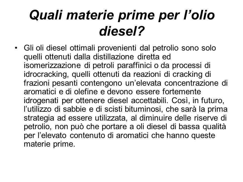 Quali materie prime per lolio diesel? Gli oli diesel ottimali provenienti dal petrolio sono solo quelli ottenuti dalla distillazione diretta ed isomer