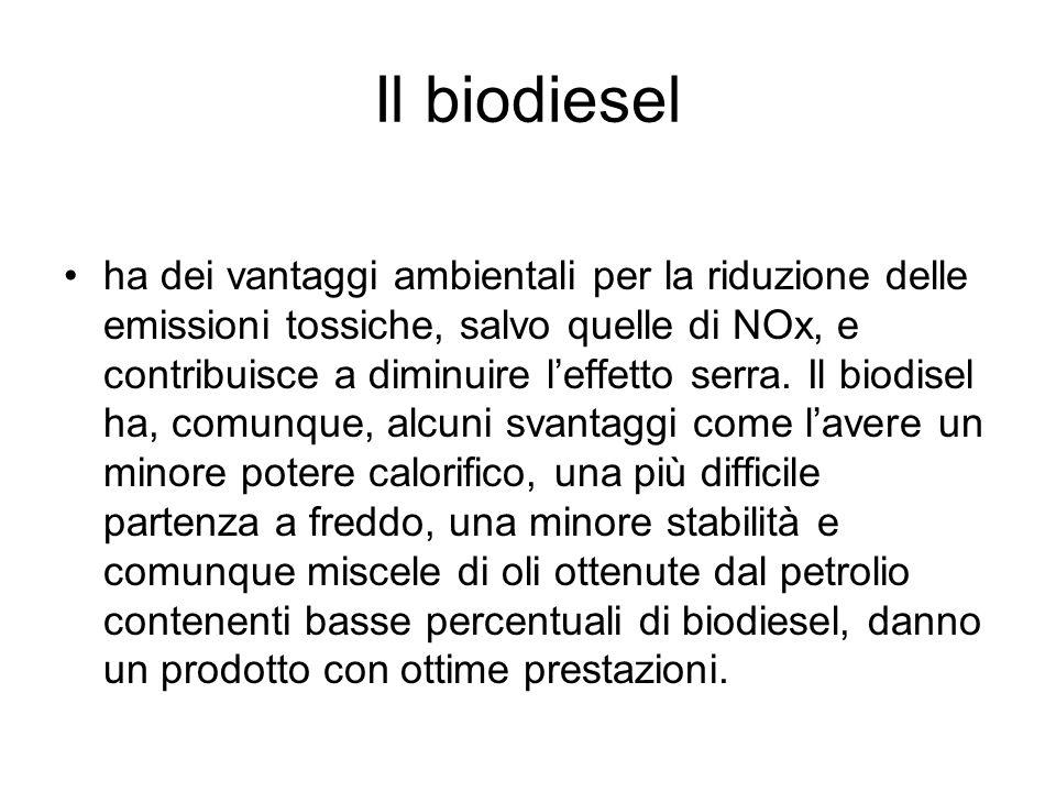 Il biodiesel ha dei vantaggi ambientali per la riduzione delle emissioni tossiche, salvo quelle di NOx, e contribuisce a diminuire leffetto serra. Il