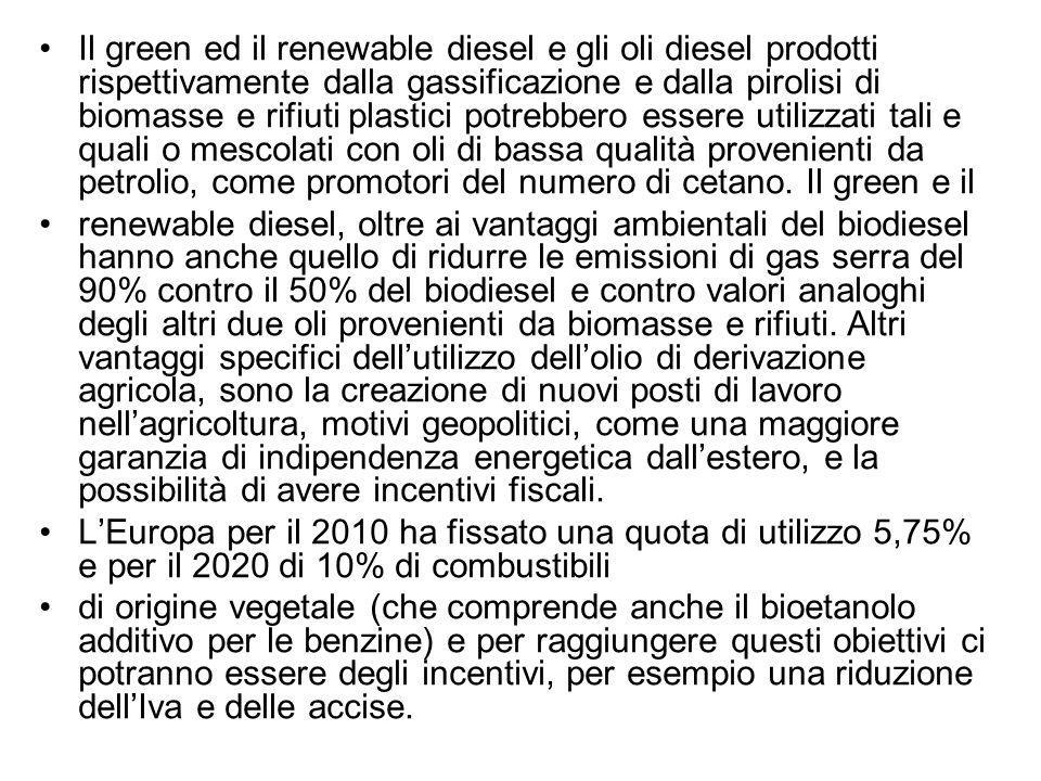 Il green ed il renewable diesel e gli oli diesel prodotti rispettivamente dalla gassificazione e dalla pirolisi di biomasse e rifiuti plastici potrebb