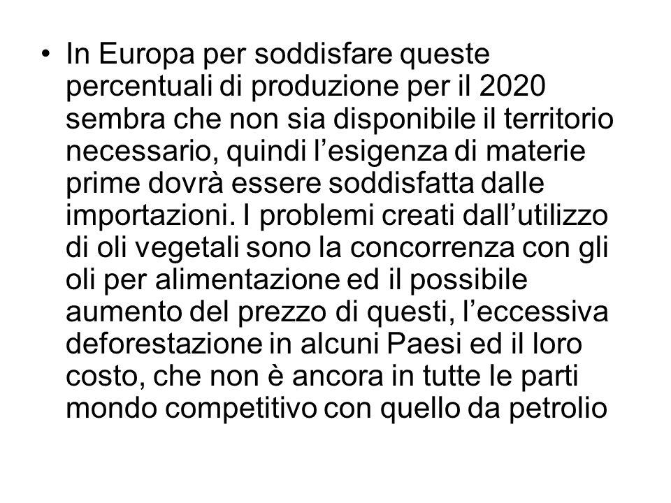 In Europa per soddisfare queste percentuali di produzione per il 2020 sembra che non sia disponibile il territorio necessario, quindi lesigenza di mat