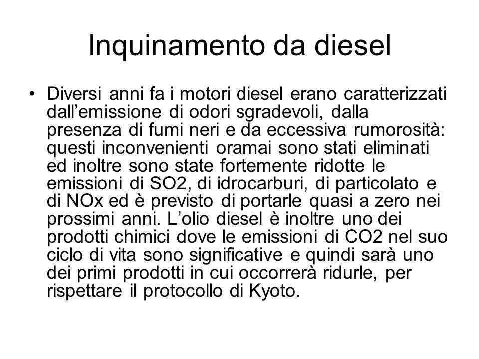 Inquinamento da diesel Diversi anni fa i motori diesel erano caratterizzati dallemissione di odori sgradevoli, dalla presenza di fumi neri e da eccess