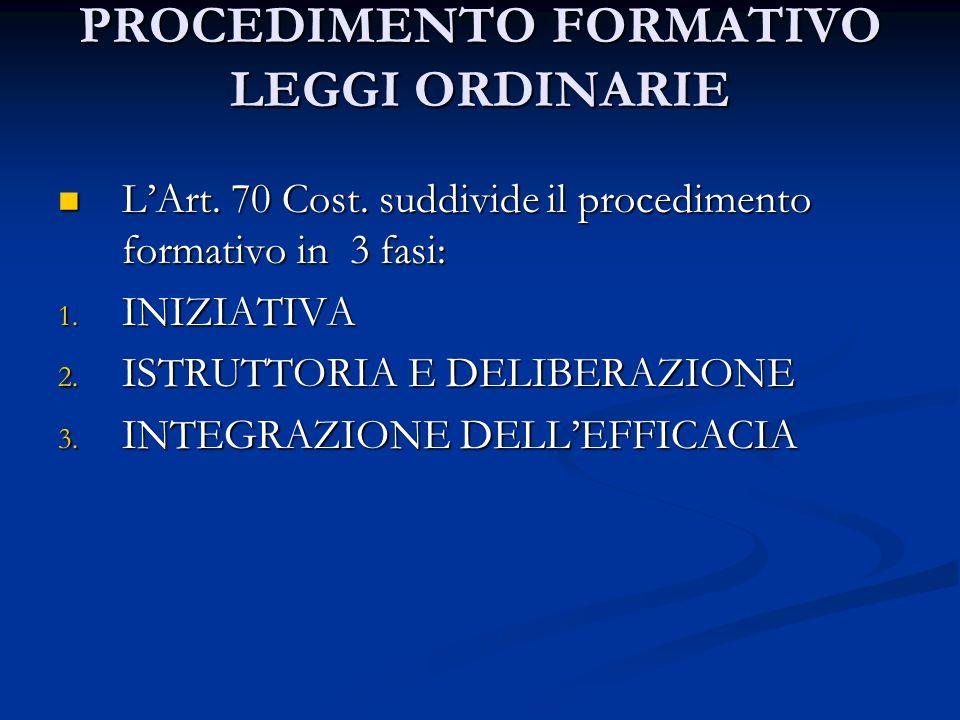 PROCEDIMENTO FORMATIVO LEGGI ORDINARIE LArt.70 Cost.