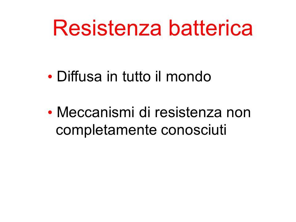 Resistenza batterica Diffusa in tutto il mondo Meccanismi di resistenza non completamente conosciuti