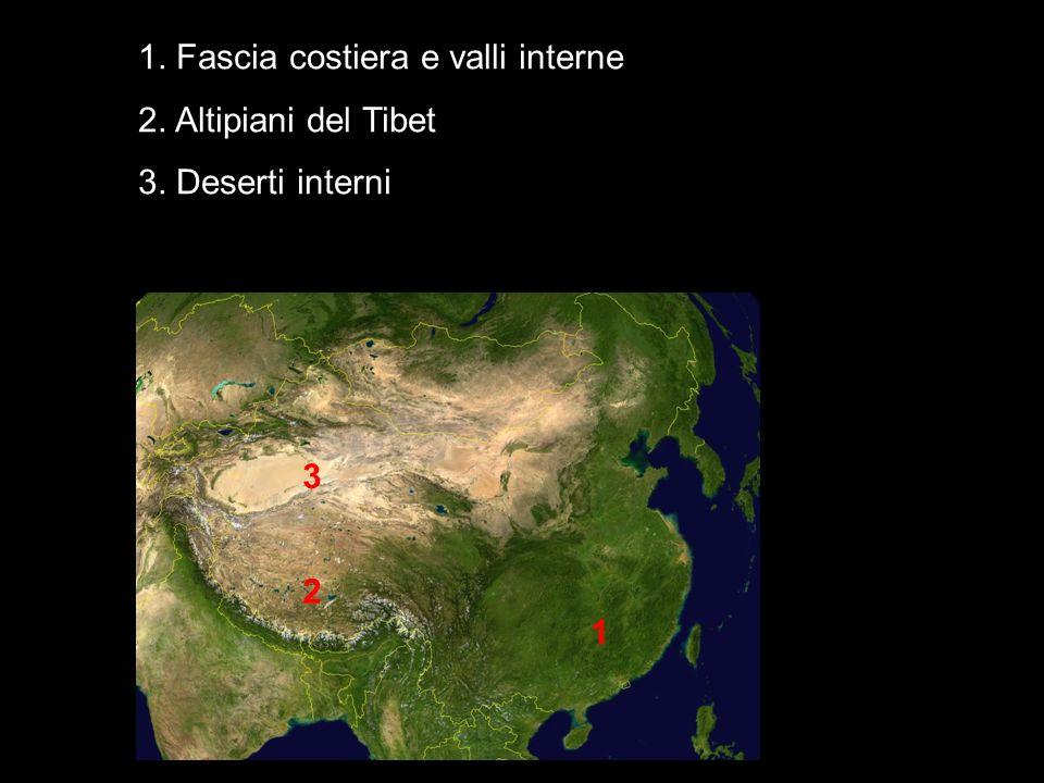 1. Fascia costiera e valli interne 2. Altipiani del Tibet 3. Deserti interni 3 2 1