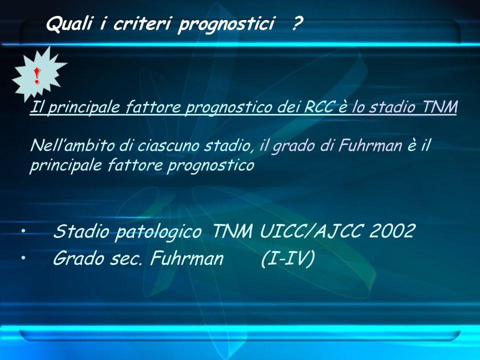 Quali i criteri prognostici ? Stadio patologico TNM UICC/AJCC 2002 Grado sec. Fuhrman (I-IV) Il principale fattore prognostico dei RCC è lo stadio TNM