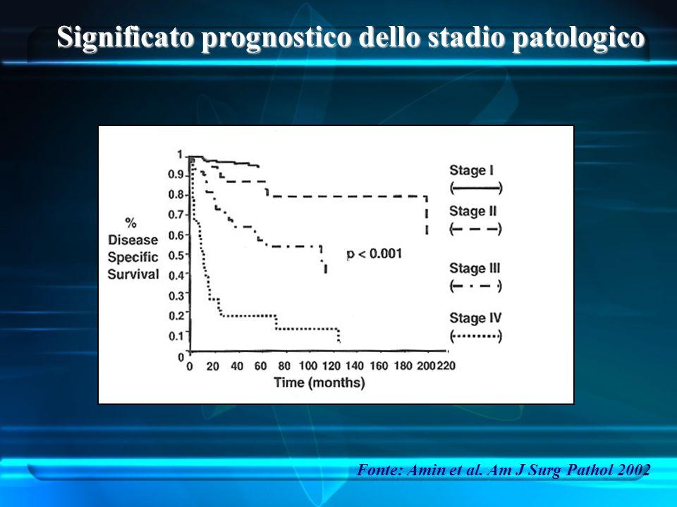 Significato prognostico dello stadio patologico Fonte: Amin et al. Am J Surg Pathol 2002