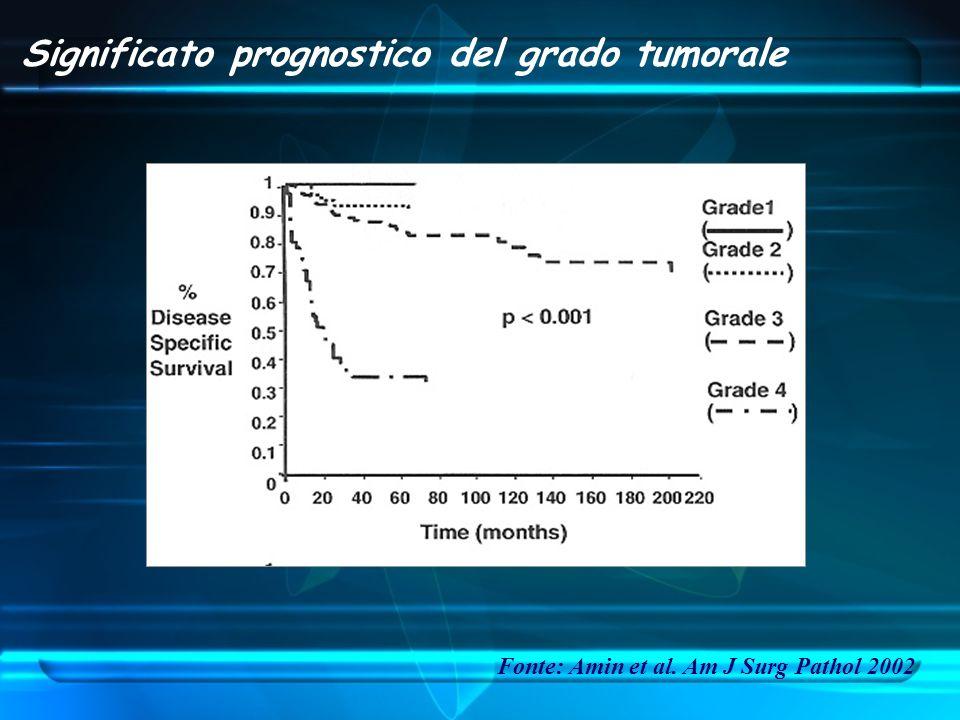 Significato prognostico del grado tumorale Fonte: Amin et al. Am J Surg Pathol 2002