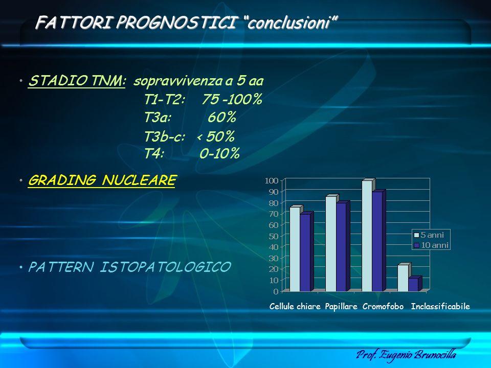 FATTORI PROGNOSTICI conclusioni STADIO TNM: sopravvivenza a 5 aa T1-T2: 75 -100% T3a: 60% T3b-c: < 50% T4: 0-10% GRADING NUCLEARE PATTERN ISTOPATOLOGI