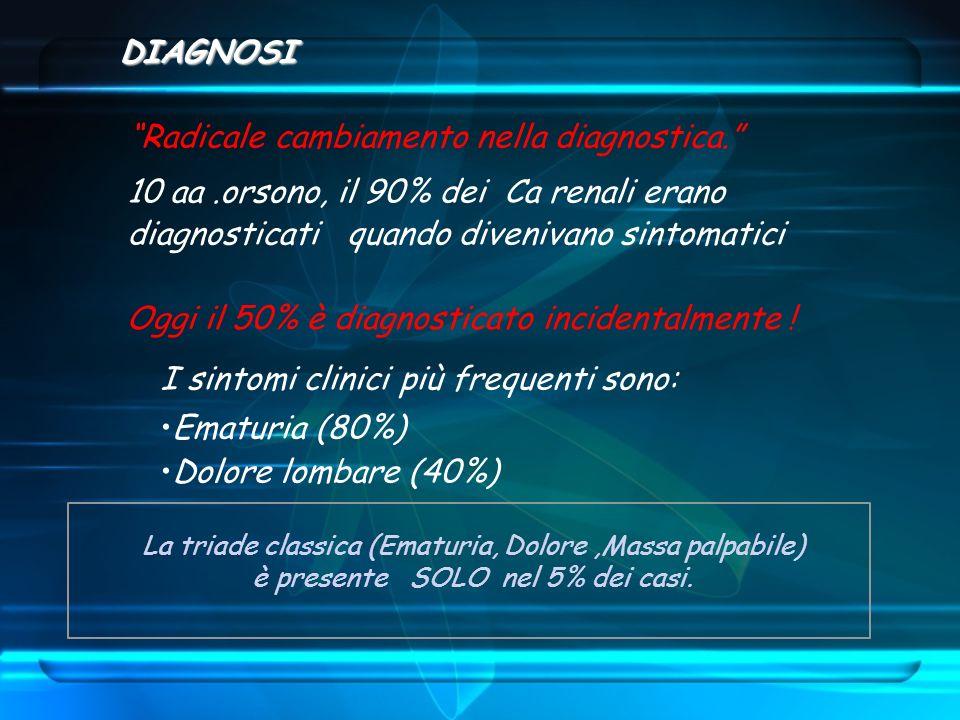 Radicale cambiamento nella diagnostica. 10 aa.orsono, il 90% dei Ca renali erano diagnosticati quando divenivano sintomatici Oggi il 50% è diagnostica