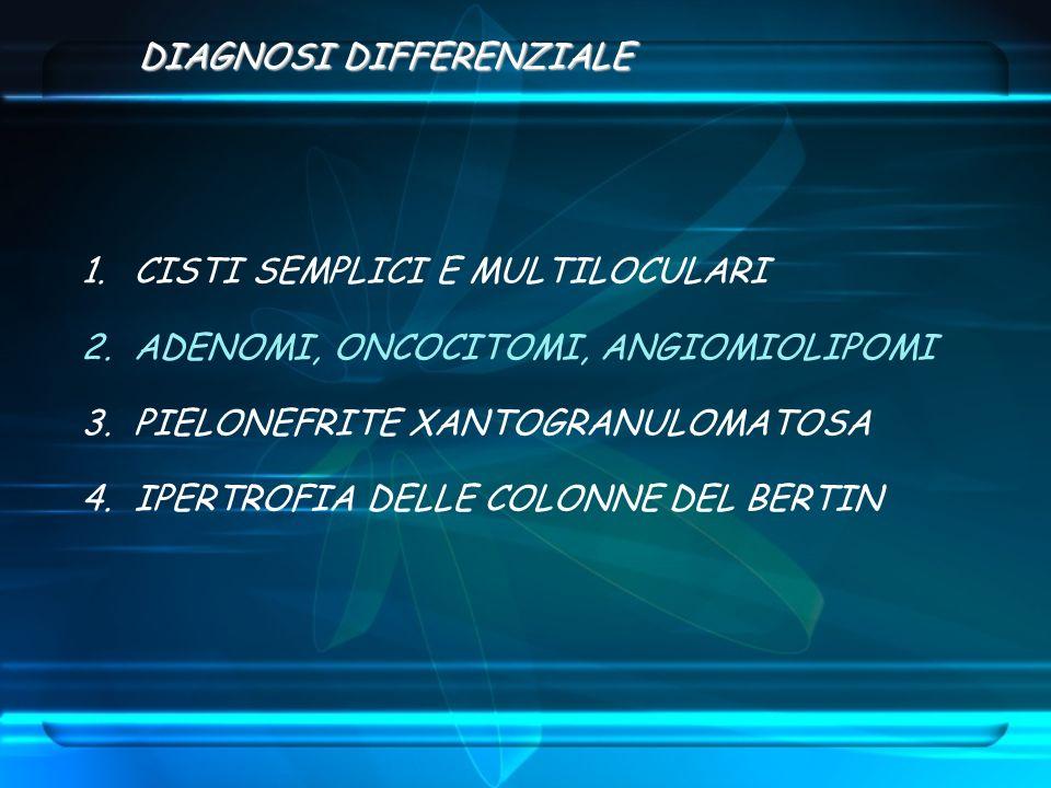 DIAGNOSI DIFFERENZIALE 1.CISTI SEMPLICI E MULTILOCULARI 2.ADENOMI, ONCOCITOMI, ANGIOMIOLIPOMI 3.PIELONEFRITE XANTOGRANULOMATOSA 4.IPERTROFIA DELLE COL