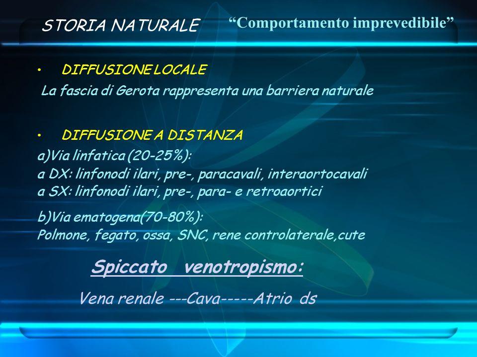 STORIA NATURALE DIFFUSIONE LOCALE La fascia di Gerota rappresenta una barriera naturale DIFFUSIONE A DISTANZA a)Via linfatica (20-25%): a DX: linfonod
