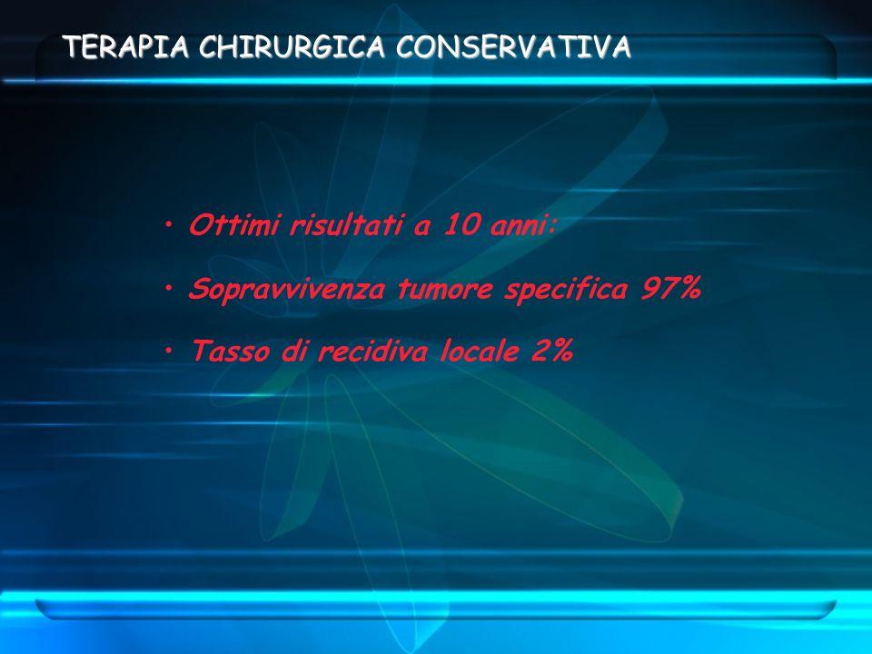 Ottimi risultati a 10 anni: Sopravvivenza tumore specifica 97% Tasso di recidiva locale 2% TERAPIA CHIRURGICA CONSERVATIVA