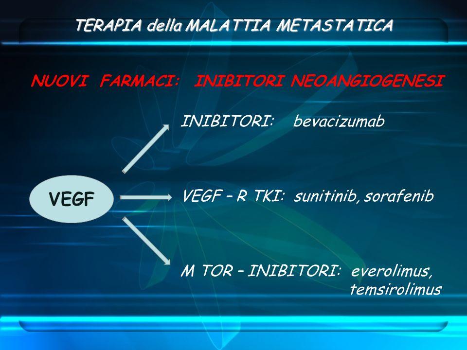 TERAPIA della MALATTIA METASTATICA NUOVI FARMACI: INIBITORI NEOANGIOGENESI VEGF INIBITORI: bevacizumab VEGF – R TKI: sunitinib, sorafenib M TOR – INIB