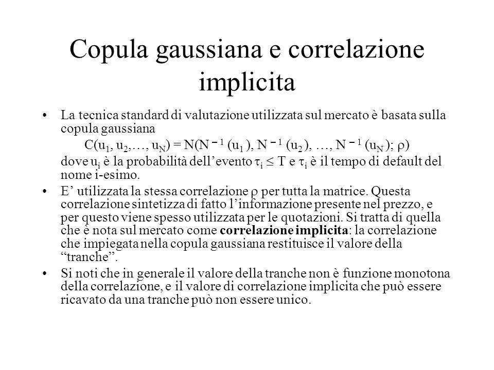 Copula gaussiana e correlazione implicita La tecnica standard di valutazione utilizzata sul mercato è basata sulla copula gaussiana C(u 1, u 2,…, u N