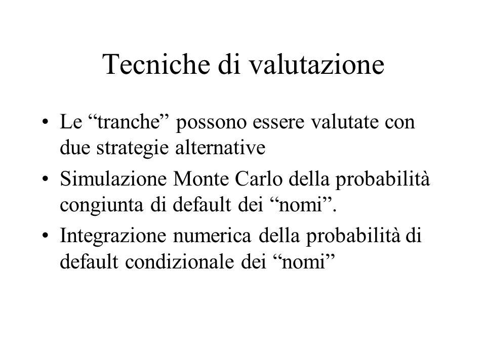 Tecniche di valutazione Le tranche possono essere valutate con due strategie alternative Simulazione Monte Carlo della probabilità congiunta di defaul