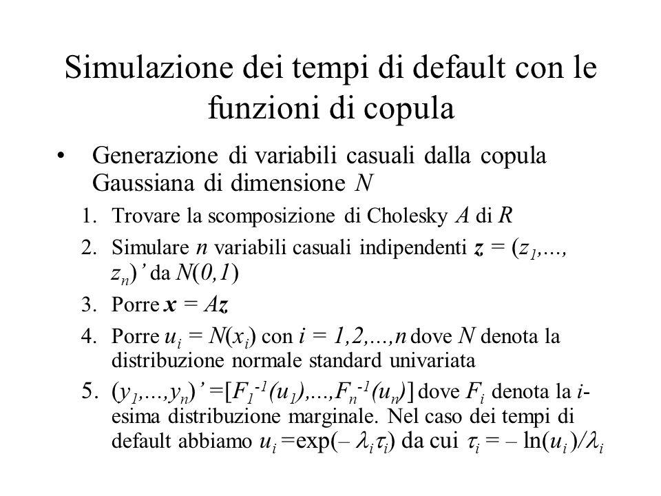 Simulazione dei tempi di default con le funzioni di copula Generazione di variabili casuali dalla copula Gaussiana di dimensione N 1.Trovare la scompo