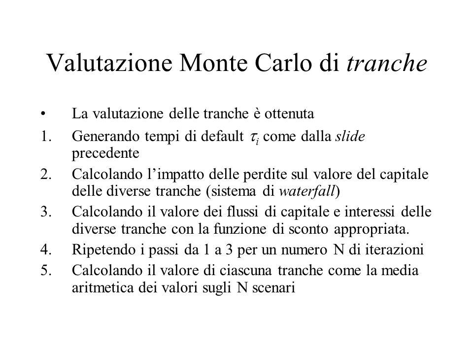 Valutazione Monte Carlo di tranche La valutazione delle tranche è ottenuta 1.Generando tempi di default i come dalla slide precedente 2.Calcolando lim