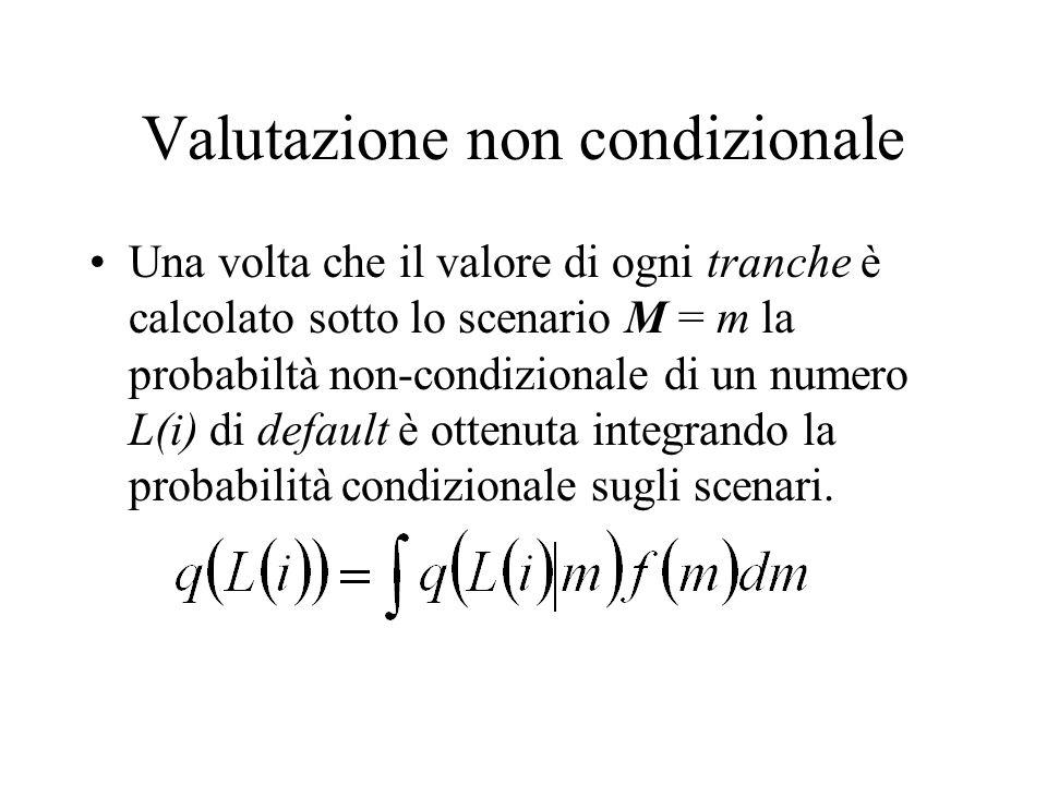Valutazione non condizionale Una volta che il valore di ogni tranche è calcolato sotto lo scenario M = m la probabiltà non-condizionale di un numero L