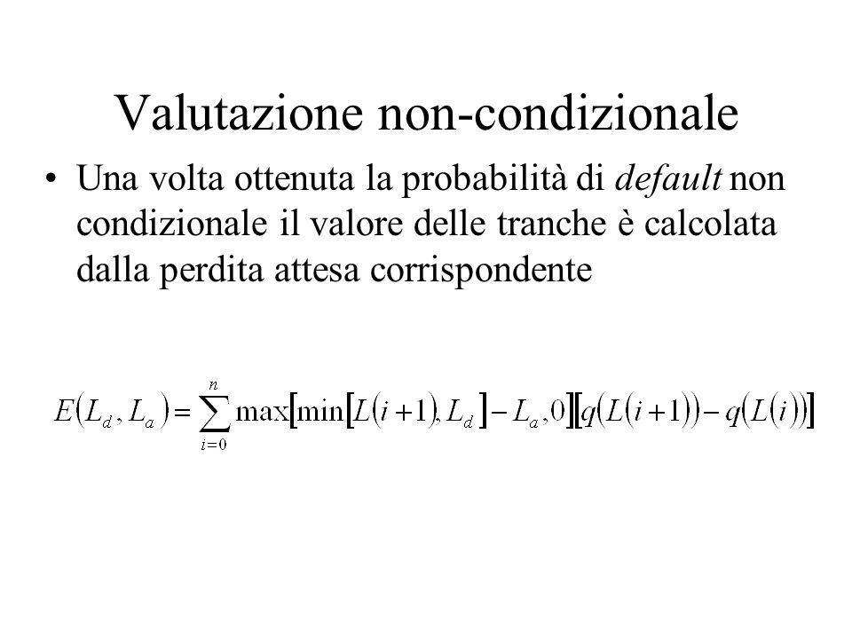 Valutazione non-condizionale Una volta ottenuta la probabilità di default non condizionale il valore delle tranche è calcolata dalla perdita attesa co