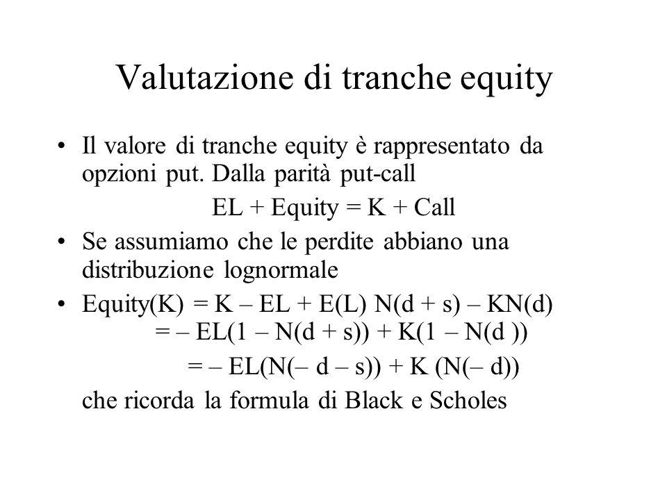 Valutazione di tranche equity Il valore di tranche equity è rappresentato da opzioni put. Dalla parità put-call EL + Equity = K + Call Se assumiamo ch