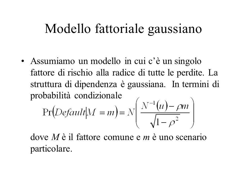 Modello fattoriale gaussiano Assumiamo un modello in cui cè un singolo fattore di rischio alla radice di tutte le perdite. La struttura di dipendenza