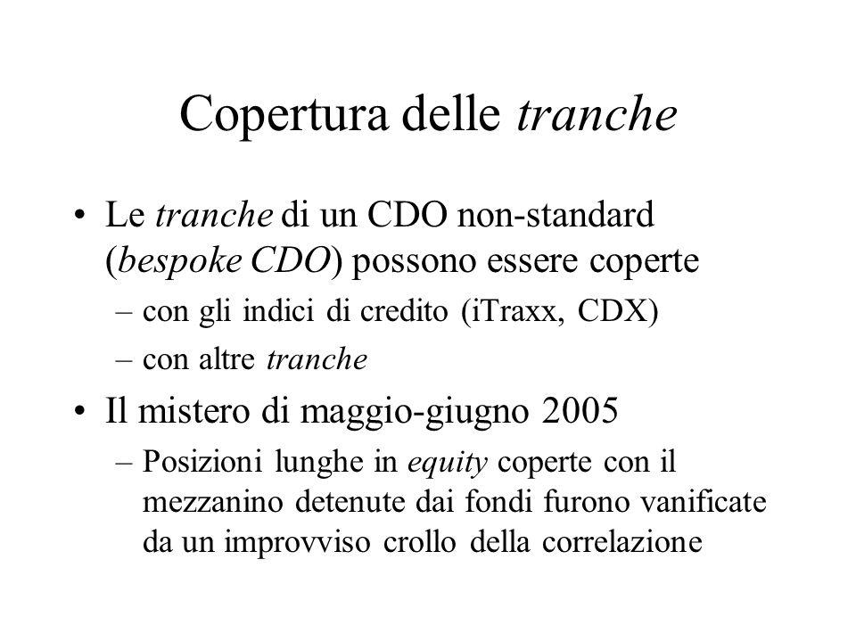 Copertura delle tranche Le tranche di un CDO non-standard (bespoke CDO) possono essere coperte –con gli indici di credito (iTraxx, CDX) –con altre tra