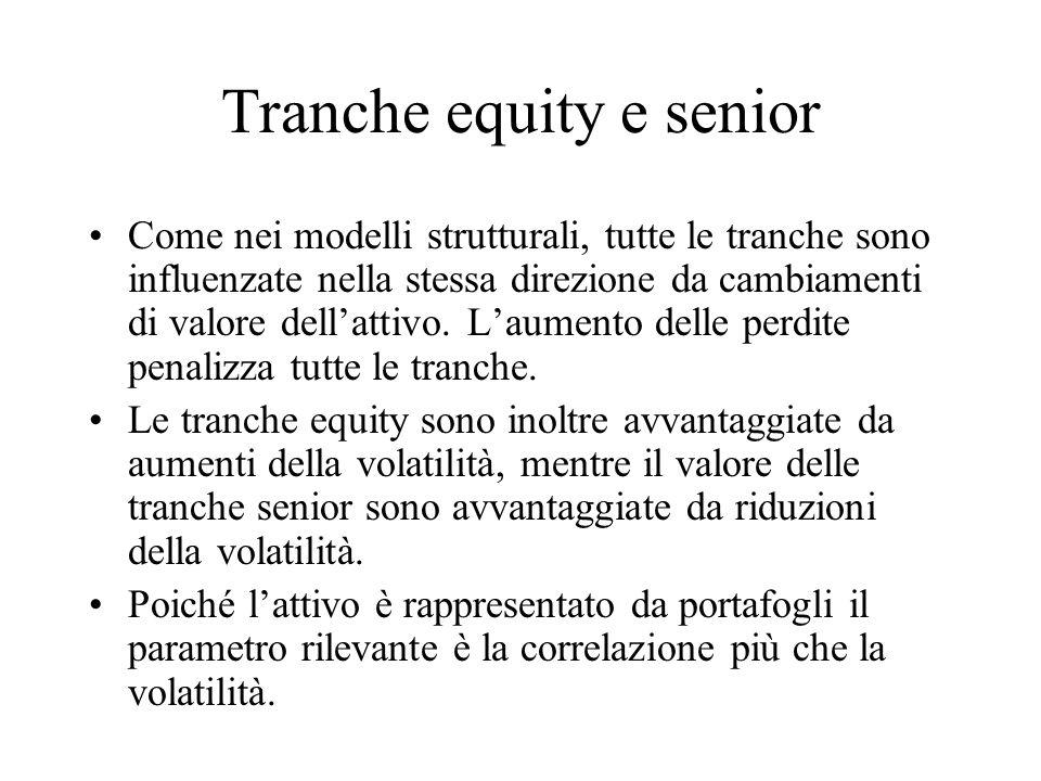 Tranche equity e senior Come nei modelli strutturali, tutte le tranche sono influenzate nella stessa direzione da cambiamenti di valore dellattivo. La