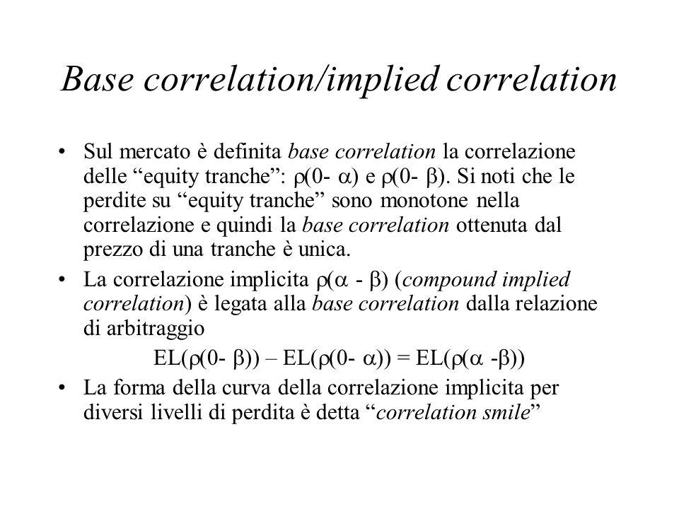 Base correlation/implied correlation Sul mercato è definita base correlation la correlazione delle equity tranche: (0- ) e (0- ). Si noti che le perdi