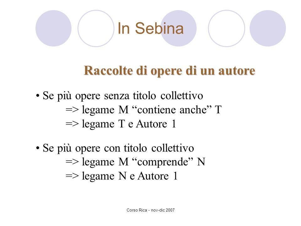 Corso Rica - nov-dic 2007 Raccolte di opere di un autore Se più opere senza titolo collettivo => legame M contiene anche T => legame T e Autore 1 Se p