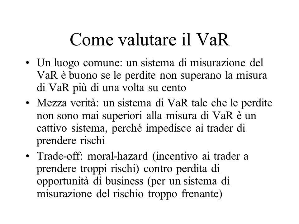 Come valutare il VaR Un luogo comune: un sistema di misurazione del VaR è buono se le perdite non superano la misura di VaR più di una volta su cento