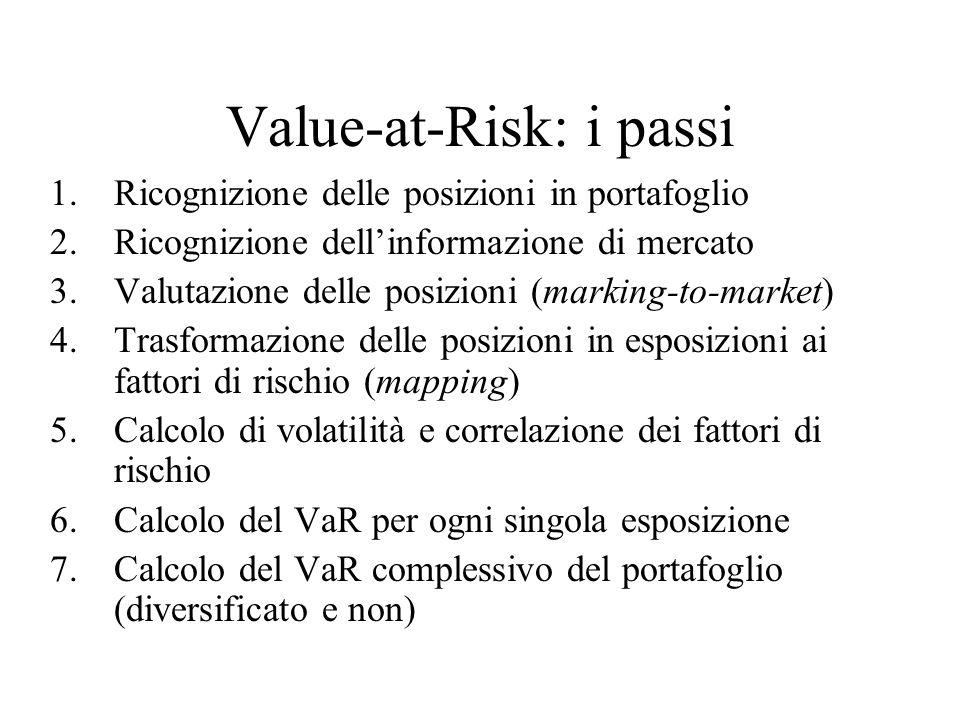 Value-at-Risk: i passi 1.Ricognizione delle posizioni in portafoglio 2.Ricognizione dellinformazione di mercato 3.Valutazione delle posizioni (marking
