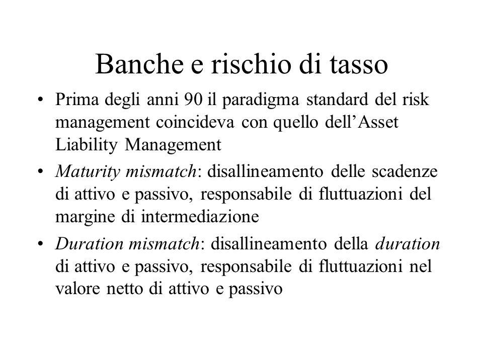 Banche e rischio di tasso Prima degli anni 90 il paradigma standard del risk management coincideva con quello dellAsset Liability Management Maturity