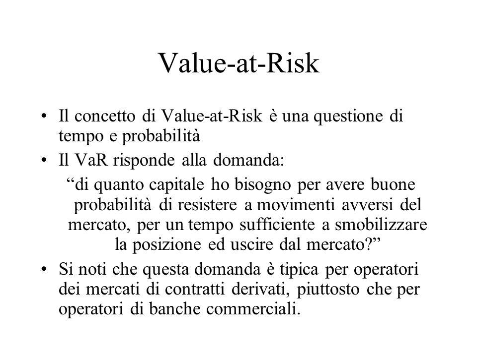 Value-at-Risk Il concetto di Value-at-Risk è una questione di tempo e probabilità Il VaR risponde alla domanda: di quanto capitale ho bisogno per aver