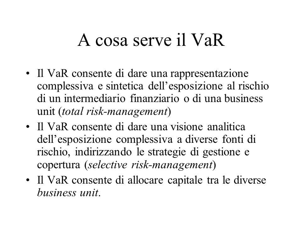 Value-at-Risk: i passi 1.Ricognizione delle posizioni in portafoglio 2.Ricognizione dellinformazione di mercato 3.Valutazione delle posizioni (marking-to-market) 4.Trasformazione delle posizioni in esposizioni ai fattori di rischio (mapping) 5.Calcolo di volatilità e correlazione dei fattori di rischio 6.Calcolo del VaR per ogni singola esposizione 7.Calcolo del VaR complessivo del portafoglio (diversificato e non)
