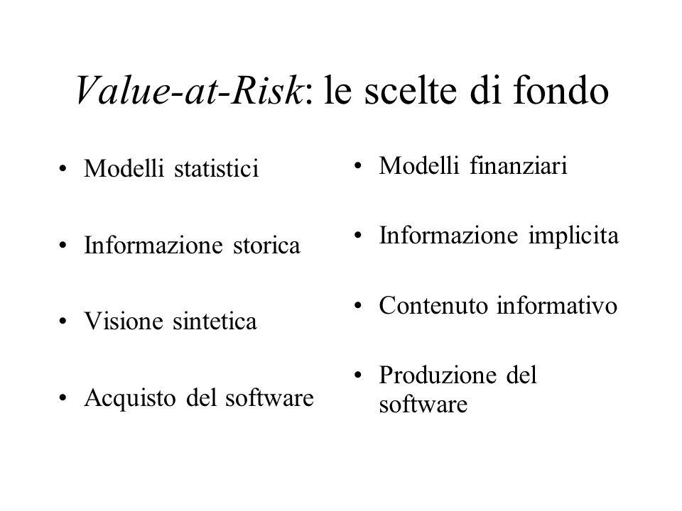 Value-at-Risk: le scelte di fondo Modelli statistici Informazione storica Visione sintetica Acquisto del software Modelli finanziari Informazione impl