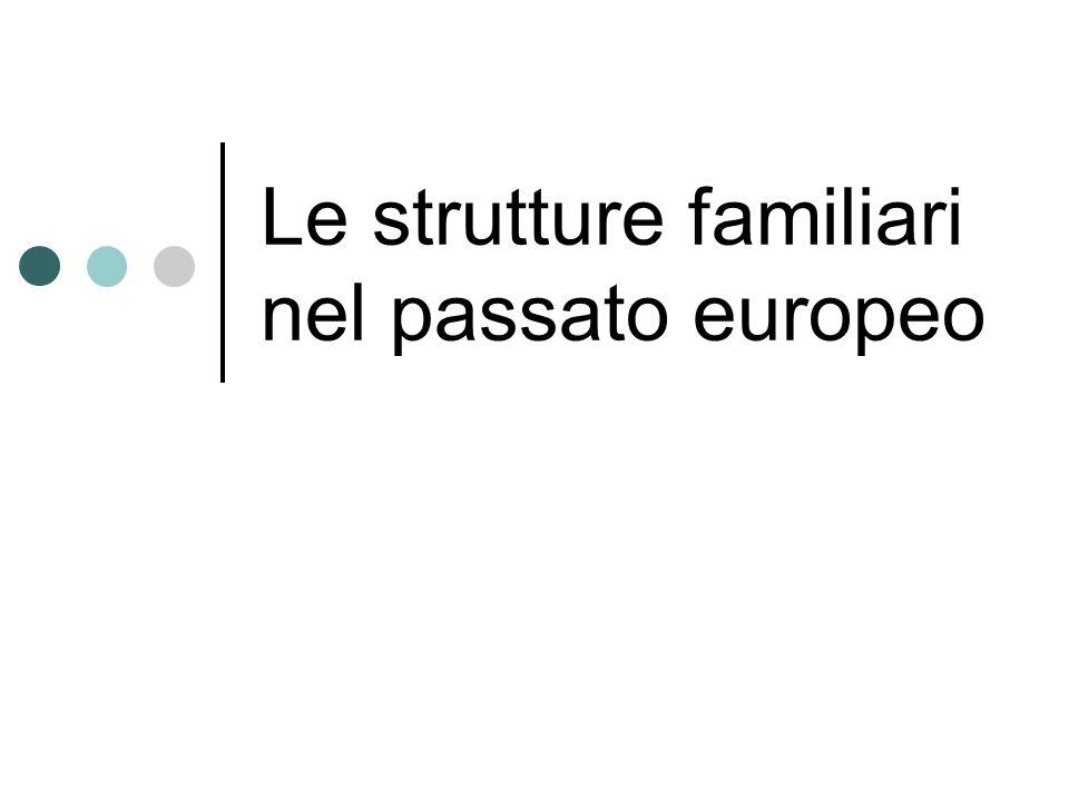 Instabilità delle strutture familiari del passato Alta mortalità Migrazioni Fenomeni di dispersione nella parentela, famiglie spezzate, famiglie ricomposte Maggiore instabilità nel passato; tendenza verso la stabilizzazione nel XX secolo.