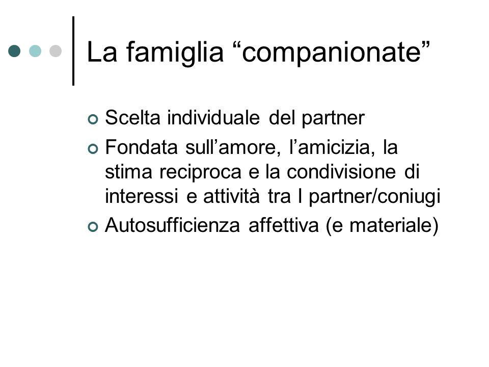 La famiglia companionate Scelta individuale del partner Fondata sullamore, lamicizia, la stima reciproca e la condivisione di interessi e attività tra