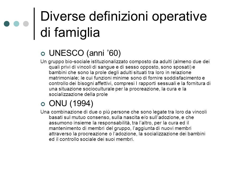 Diverse definizioni operative di famiglia UNESCO (anni 60) Un gruppo bio-sociale istituzionalizzato composto da adulti (almeno due dei quali privi di