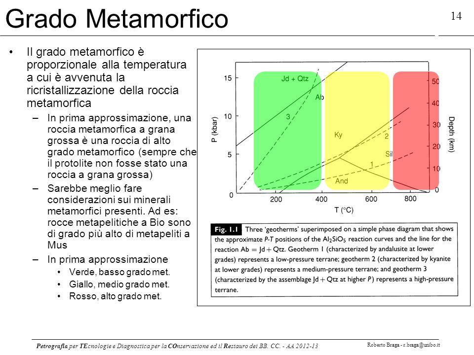 Petrografia per TEcnologie e Diagnostica per la COnservazione ed il Restauro dei BB. CC. - AA 2012-13 Roberto Braga - r.braga@unibo.it 14 Grado Metamo