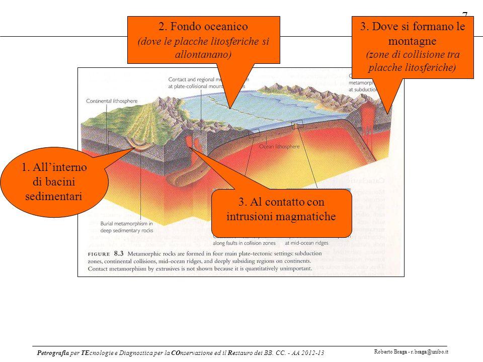 Petrografia per TEcnologie e Diagnostica per la COnservazione ed il Restauro dei BB. CC. - AA 2012-13 Roberto Braga - r.braga@unibo.it 7 2. Fondo ocea