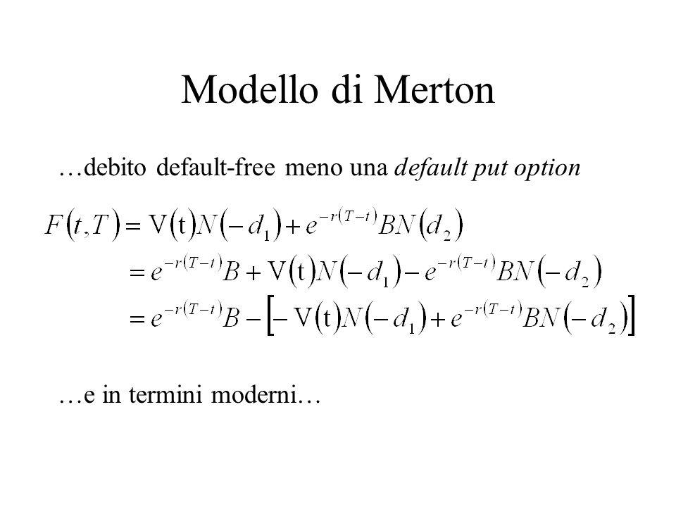 Modello di Merton …debito default-free meno una default put option …e in termini moderni…