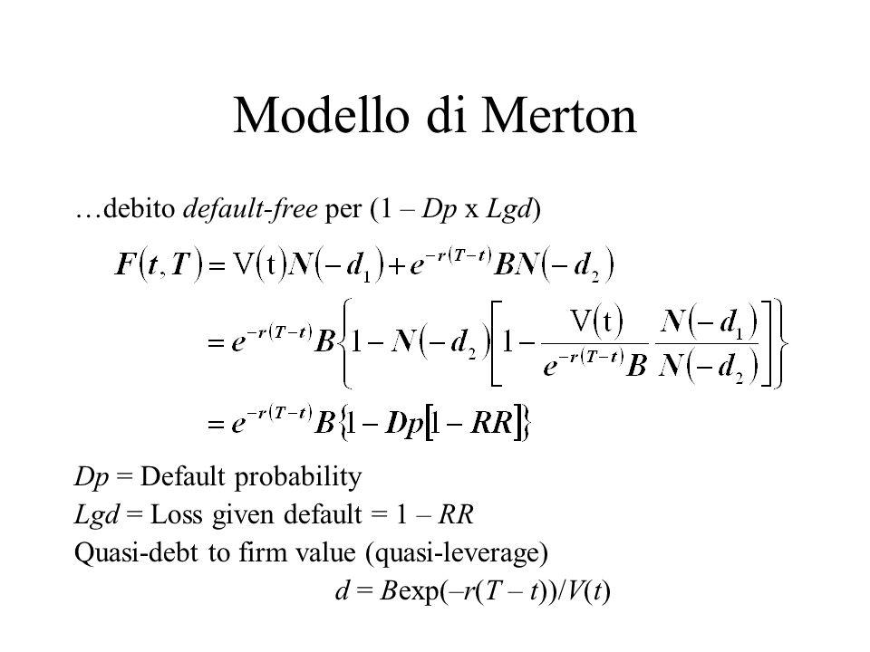 Modello di Merton …debito default-free per (1 – Dp x Lgd) Dp = Default probability Lgd = Loss given default = 1 – RR Quasi-debt to firm value (quasi-leverage) d = Bexp(–r(T – t))/V(t)