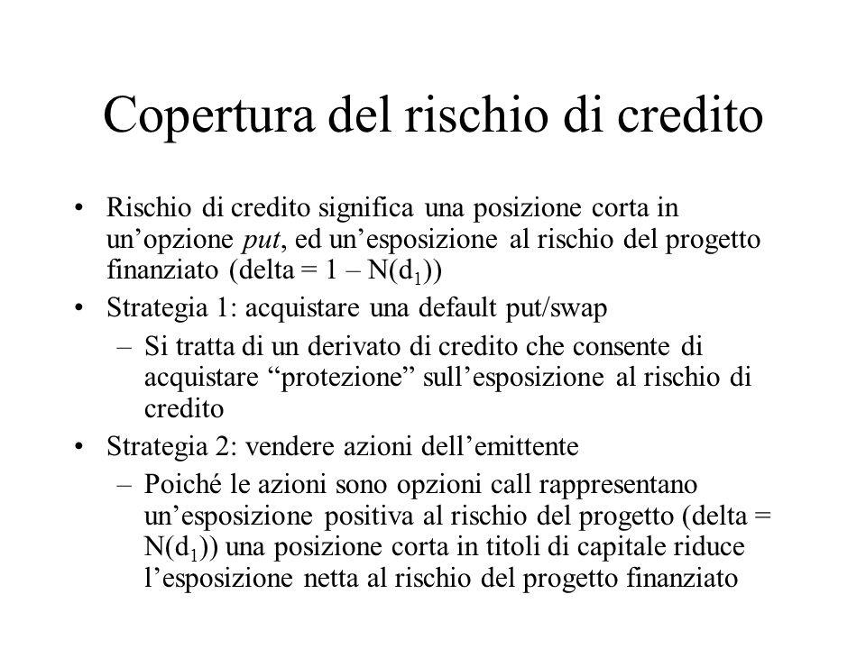 Copertura del rischio di credito Rischio di credito significa una posizione corta in unopzione put, ed unesposizione al rischio del progetto finanziato (delta = 1 – N(d 1 )) Strategia 1: acquistare una default put/swap –Si tratta di un derivato di credito che consente di acquistare protezione sullesposizione al rischio di credito Strategia 2: vendere azioni dellemittente –Poiché le azioni sono opzioni call rappresentano unesposizione positiva al rischio del progetto (delta = N(d 1 )) una posizione corta in titoli di capitale riduce lesposizione netta al rischio del progetto finanziato