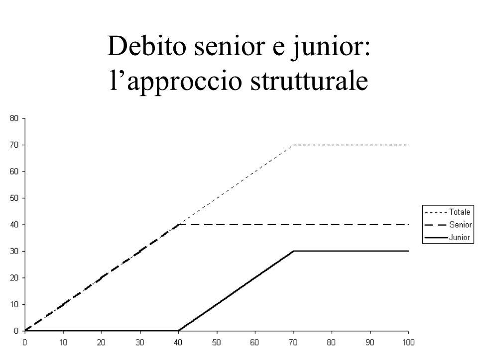 Debito senior e junior: lapproccio strutturale