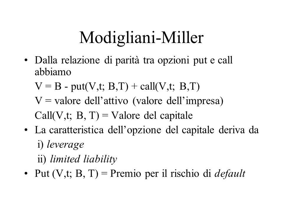 Un modello binomiale