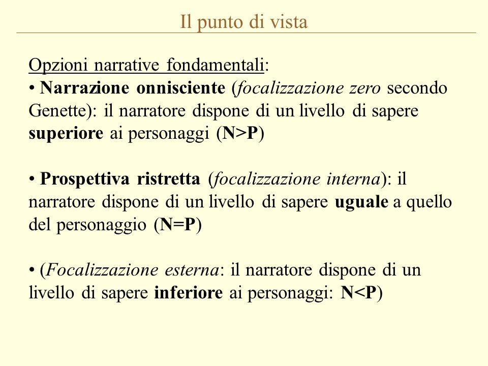 Il punto di vista Opzioni narrative fondamentali: Narrazione onnisciente (focalizzazione zero secondo Genette): il narratore dispone di un livello di