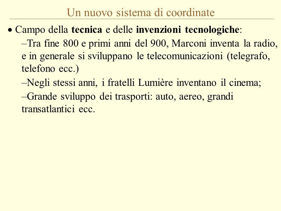 Un nuovo sistema di coordinate Campo della tecnica e delle invenzioni tecnologiche: –Tra fine 800 e primi anni del 900, Marconi inventa la radio, e in