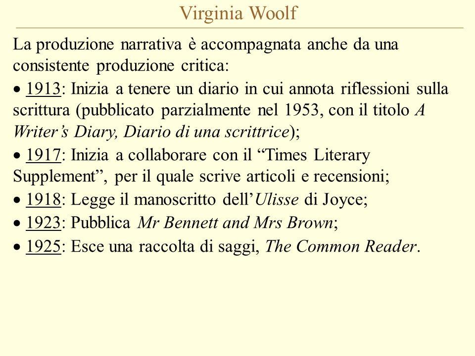 Virginia Woolf La produzione narrativa è accompagnata anche da una consistente produzione critica: 1913: Inizia a tenere un diario in cui annota rifle